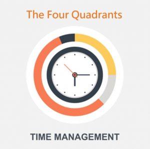 時間管理四個象限